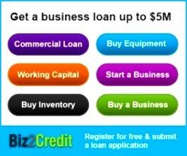 best franchise loans