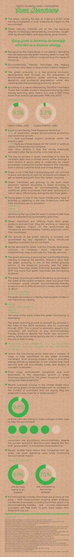 infographic green franchises