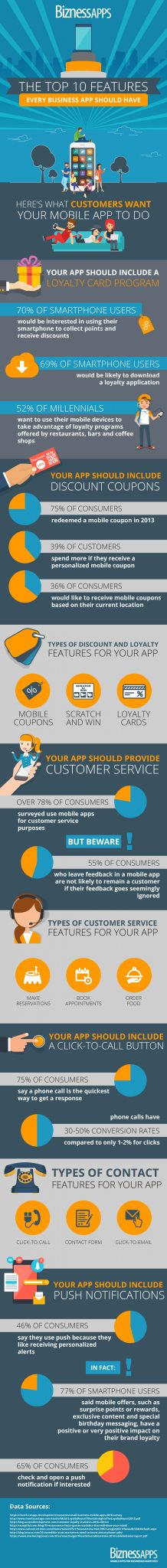 small business features infographic