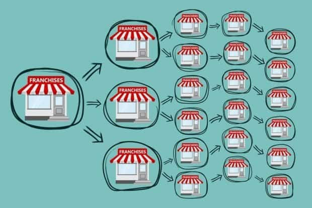 franchising find out why franchising is so good