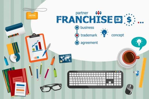 business model of franchising