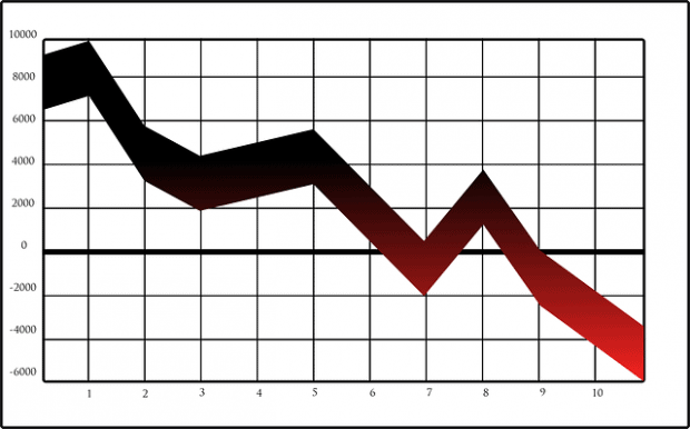 down market graph