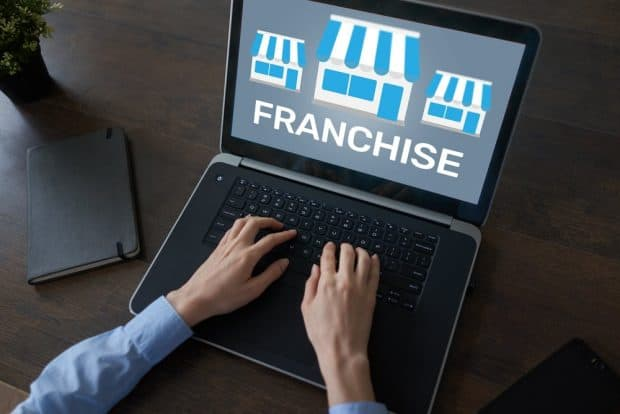 complete introduction to franchising and franchise ownership