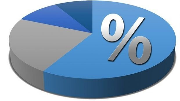 franchising royalty percentages